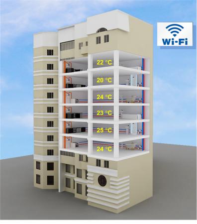 Мониторинг температуры в квартирах